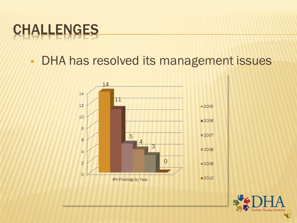 challenges DHA has resolved its management issues