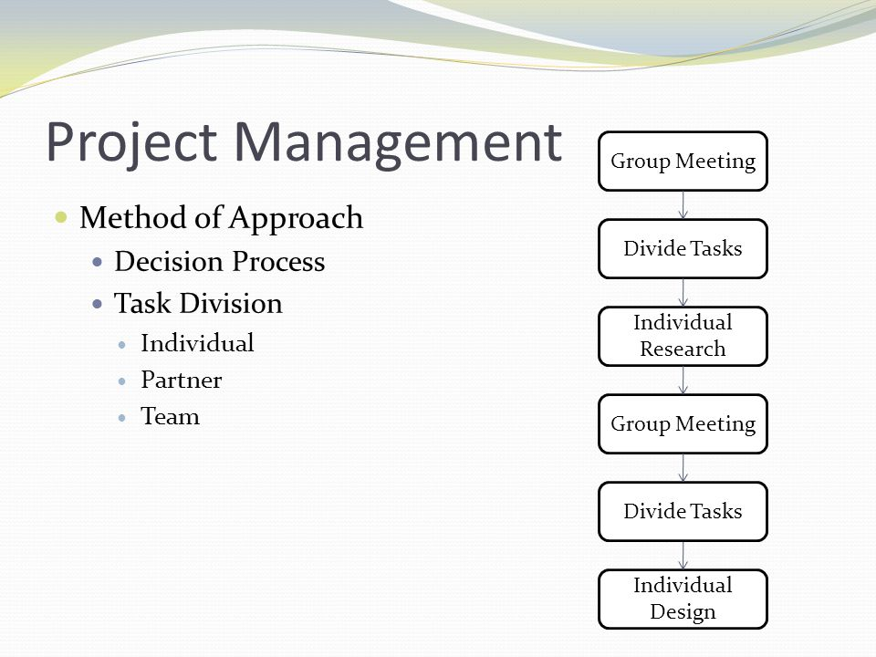 Project Management Method of Approach Decision Process Task Division