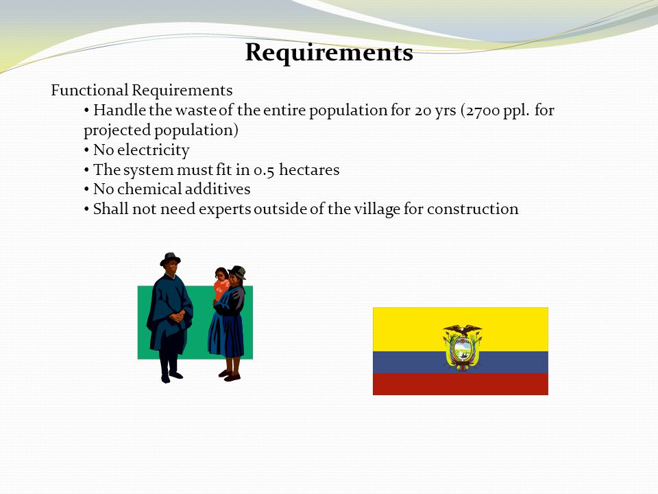 Requirements Functional Requirements