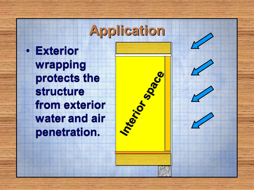 Application Exterior wrapping protects the structure from exterior water and air penetration.