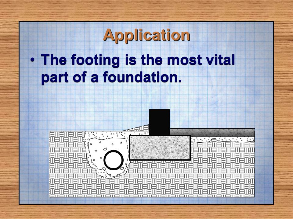 Application The footing is the most vital part of a foundation.