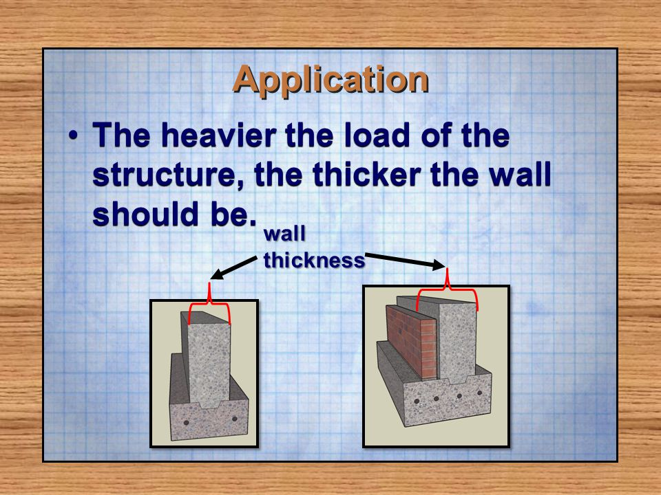 Application The heavier the load of the structure, the thicker the wall should be. wall thickness