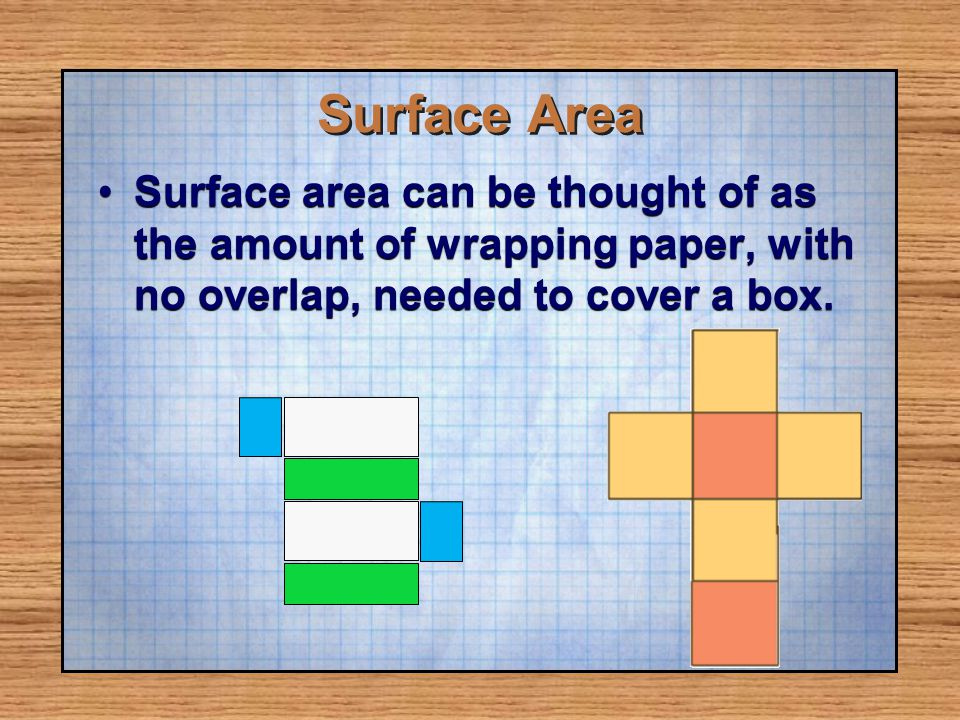 Surface Area Surface area can be thought of as the amount of wrapping paper, with no overlap, needed to cover a box.