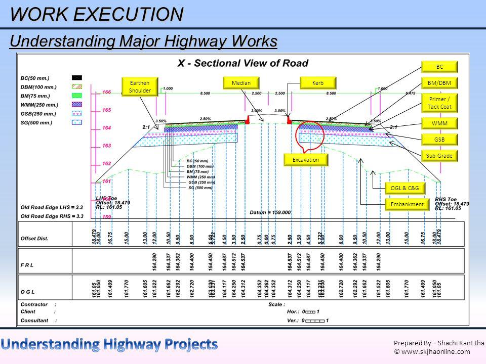WORK EXECUTION Understanding Major Highway Works BC Earthen Shoulder