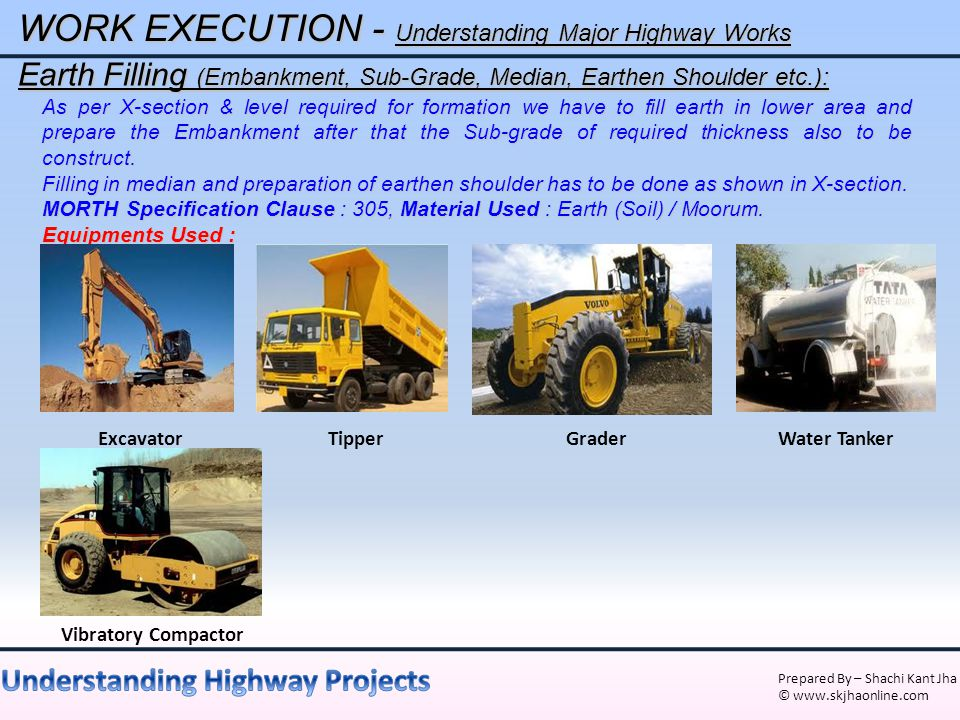 Earth Filling Work : Understanding highway projects in india ppt video online