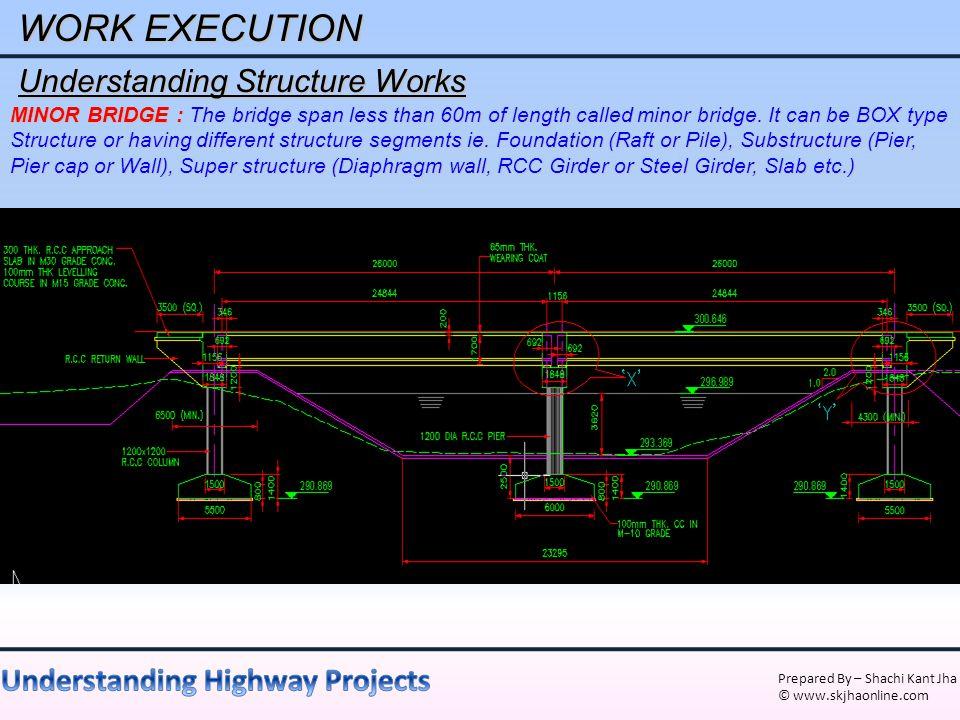 WORK EXECUTION Understanding Structure Works