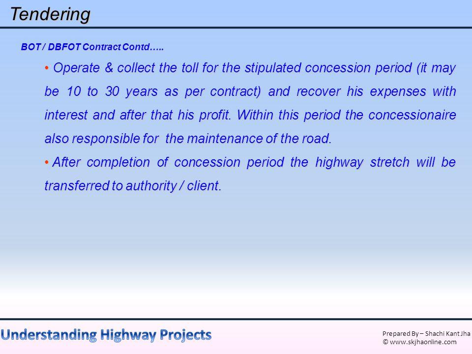 Tendering BOT / DBFOT Contract Contd…..