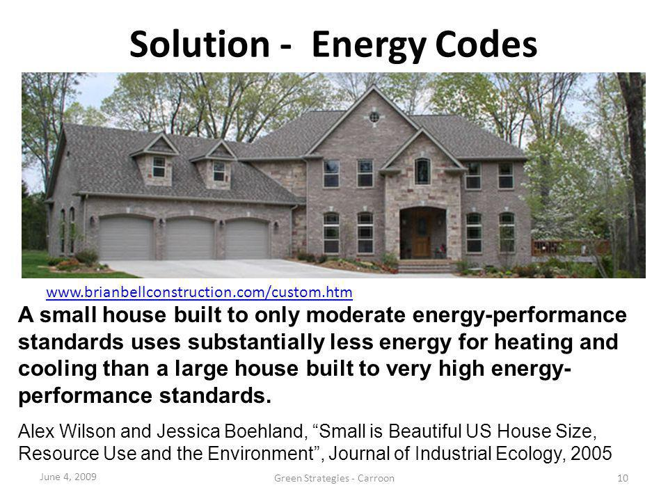 Solution - Energy Codes