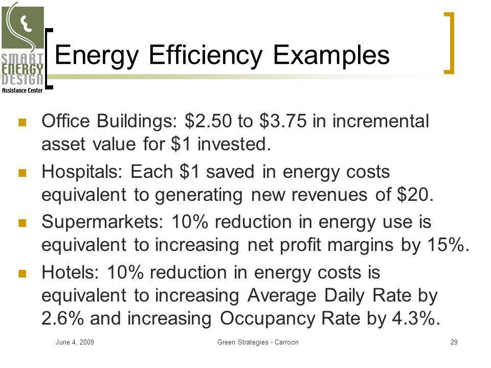 Energy Efficiency Examples