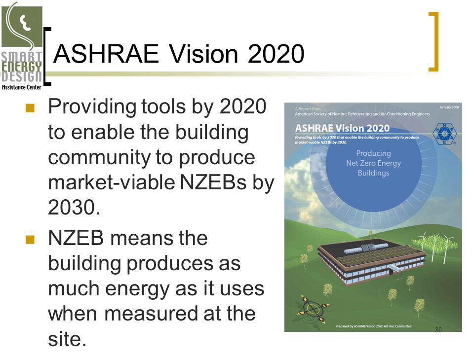 ASHRAE Vision 2020 Providing tools by 2020 to enable the building community to produce market-viable NZEBs by 2030.