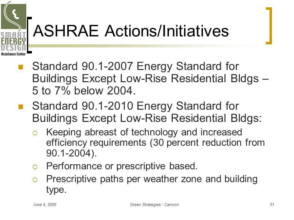 ASHRAE Actions/Initiatives