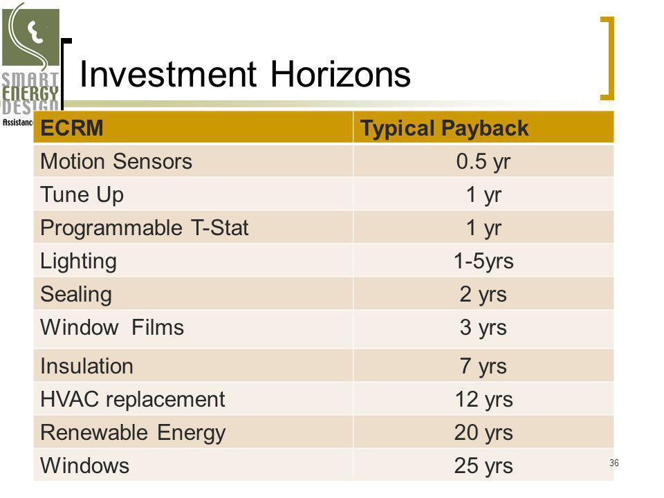 Investment Horizons ECRM Typical Payback Motion Sensors 0.5 yr Tune Up