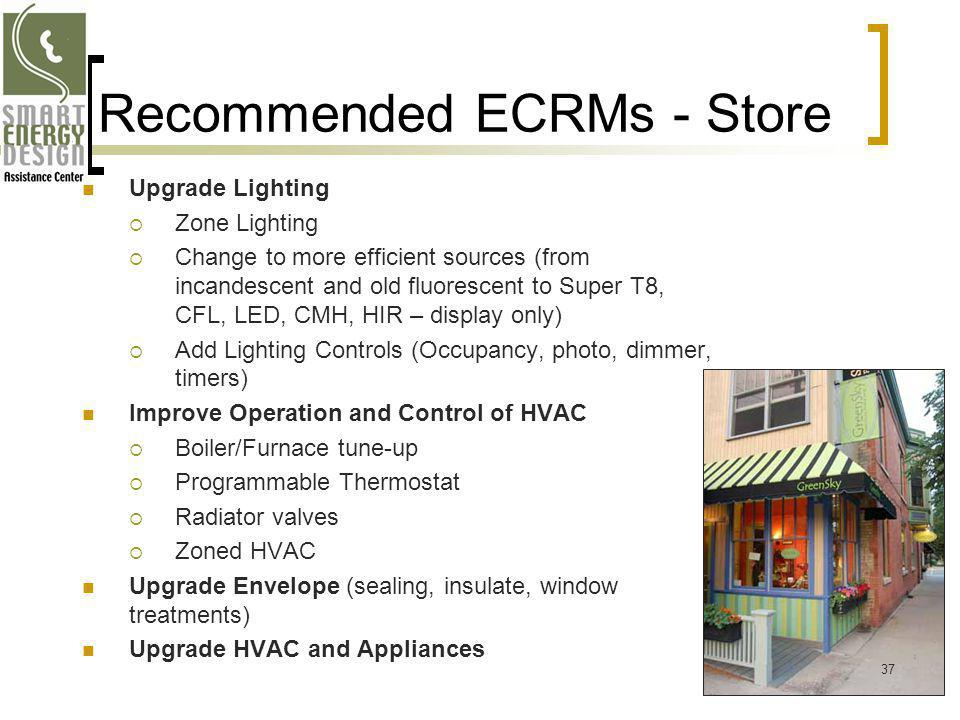 Recommended ECRMs - Store