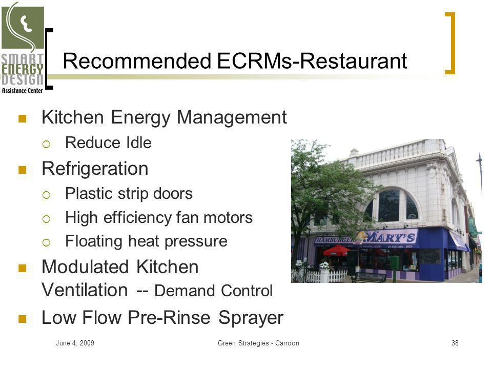 Recommended ECRMs-Restaurant