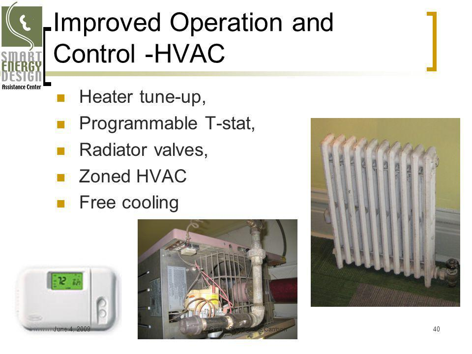 Improved Operation and Control -HVAC