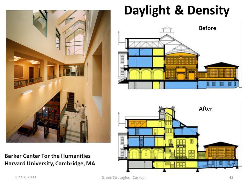 Daylight & Density Before After Barker Center For the Humanities