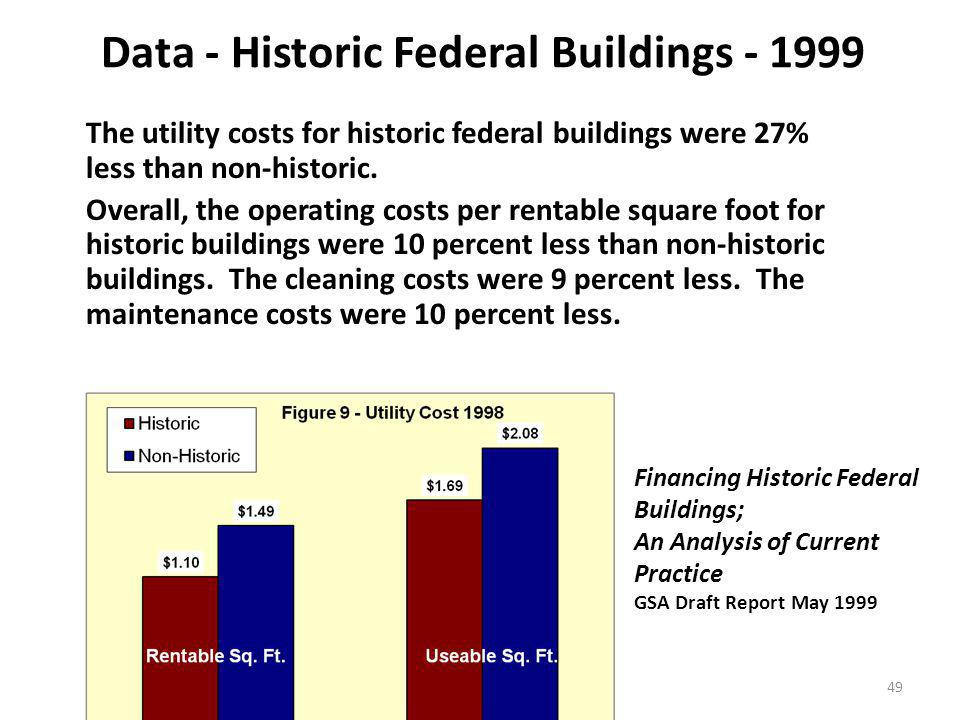Data - Historic Federal Buildings - 1999