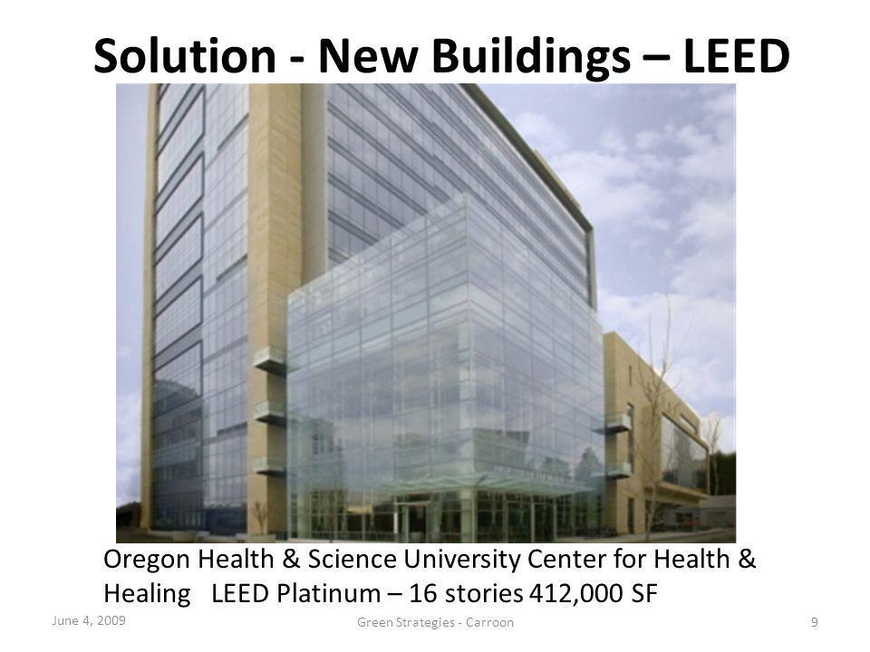 Solution - New Buildings – LEED