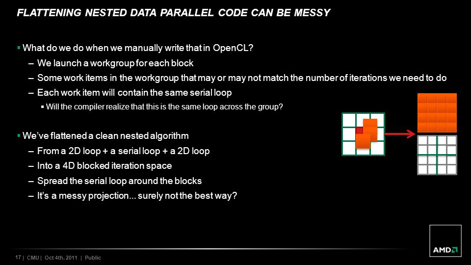 Flattening nested data parallel code can be messy