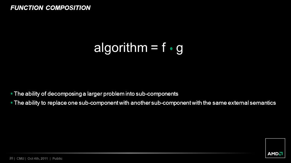 algorithm = f g Function COMPOSITION