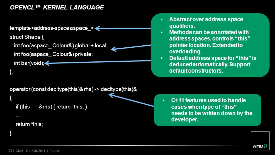 Opencl™ Kernel Language