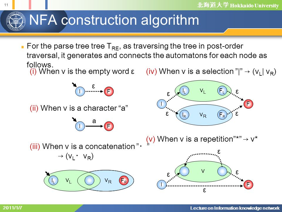 NFA construction algorithm