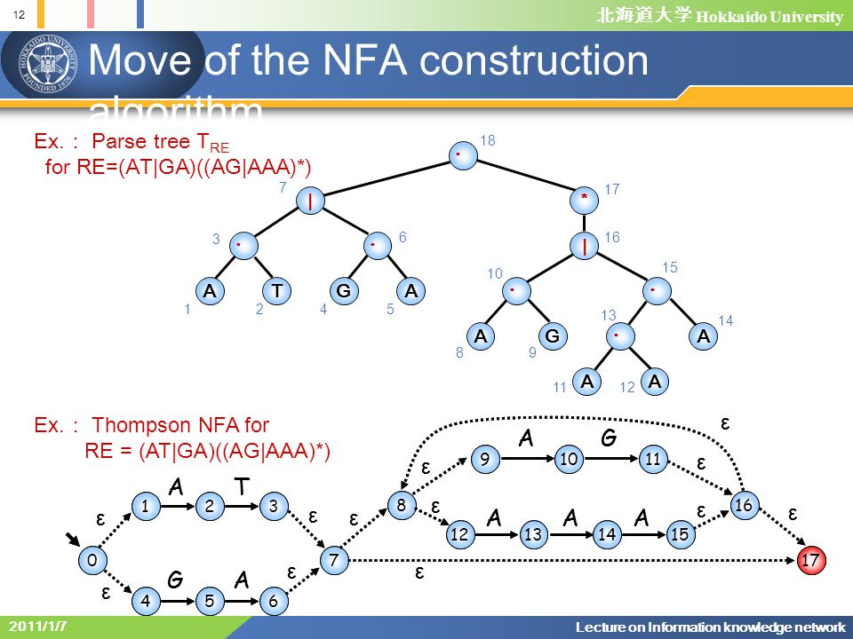 Move of the NFA construction algorithm
