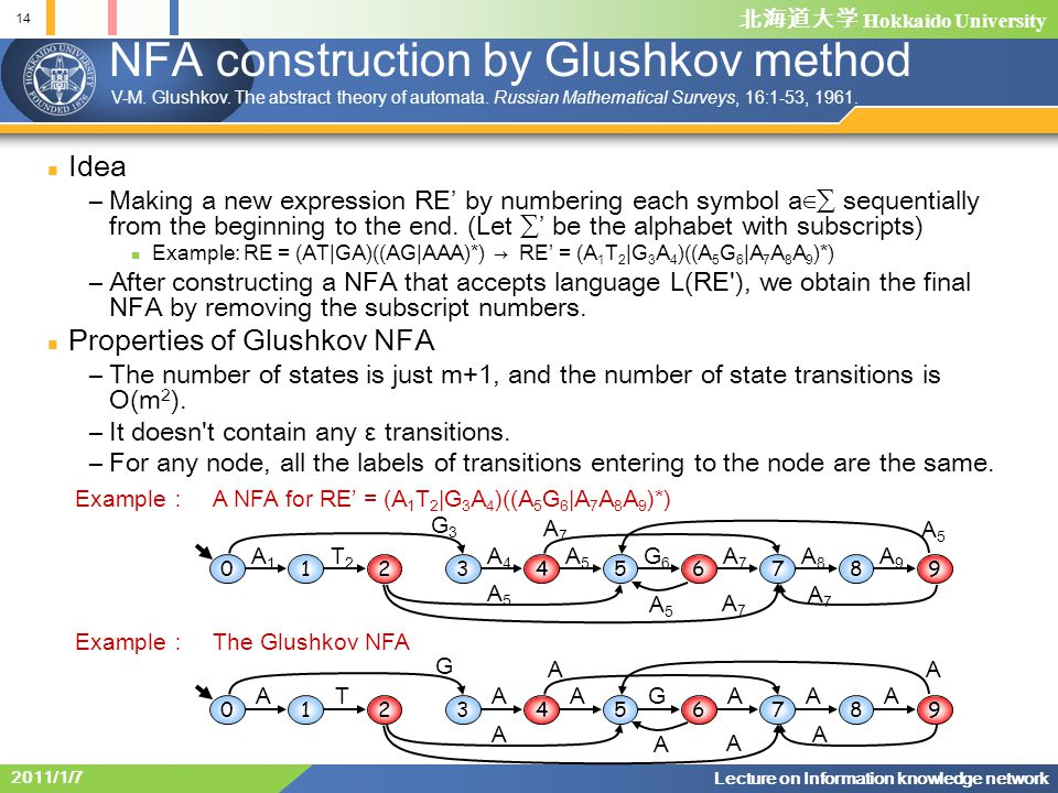 NFA construction by Glushkov method