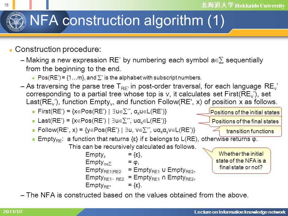 NFA construction algorithm (1)