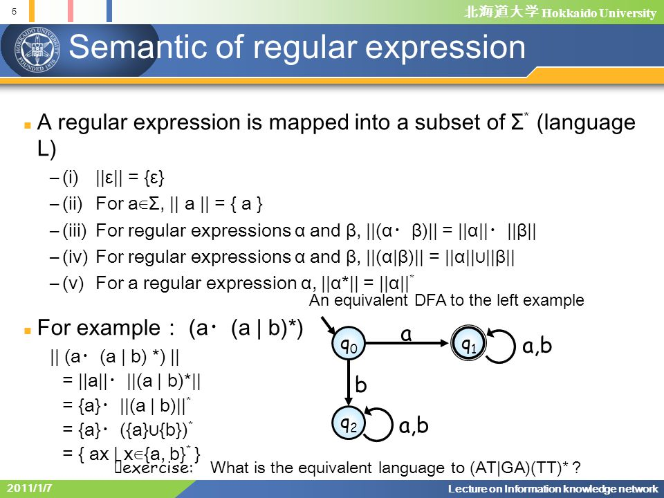 Semantic of regular expression