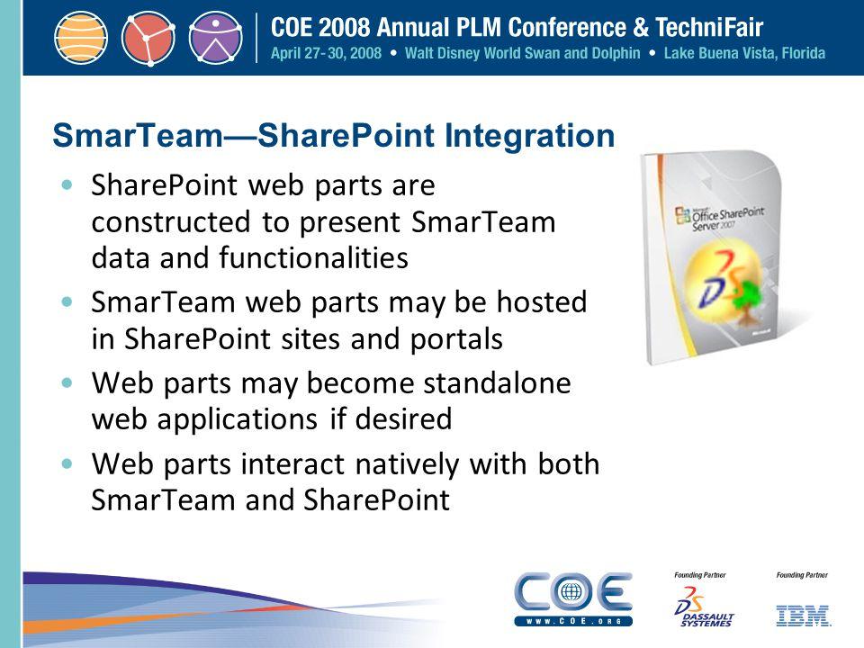 SmarTeam—SharePoint Integration