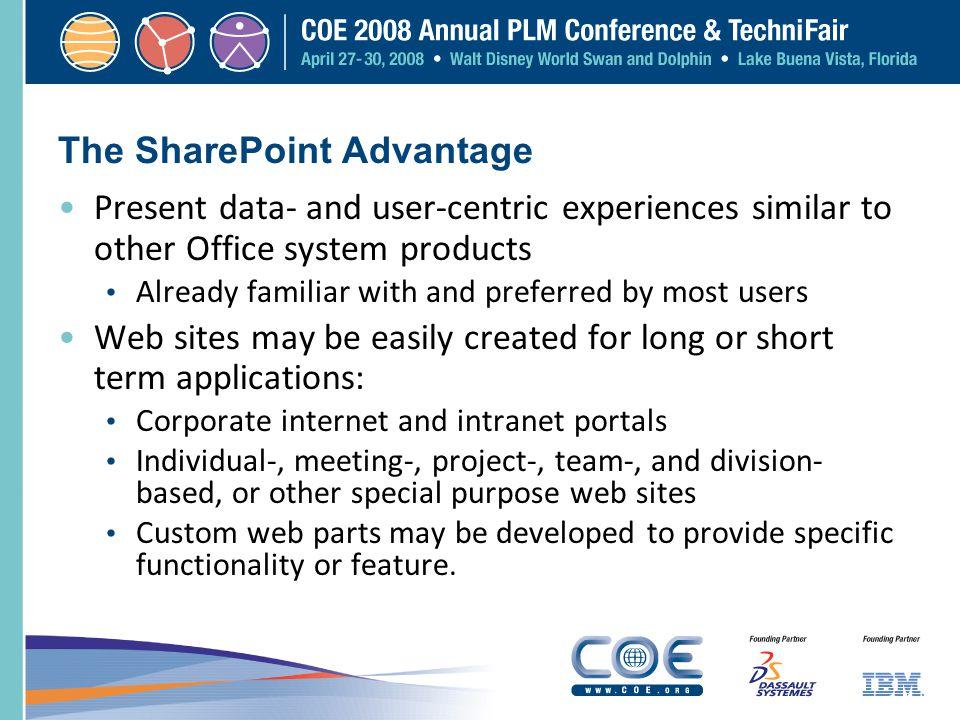 The SharePoint Advantage