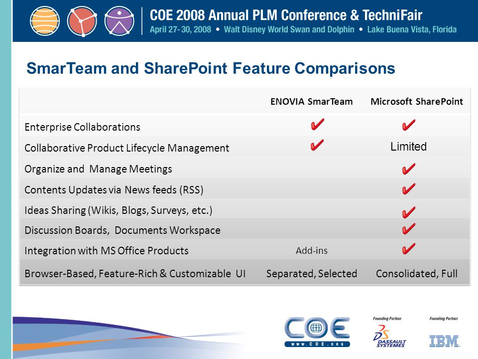 SmarTeam and SharePoint Feature Comparisons