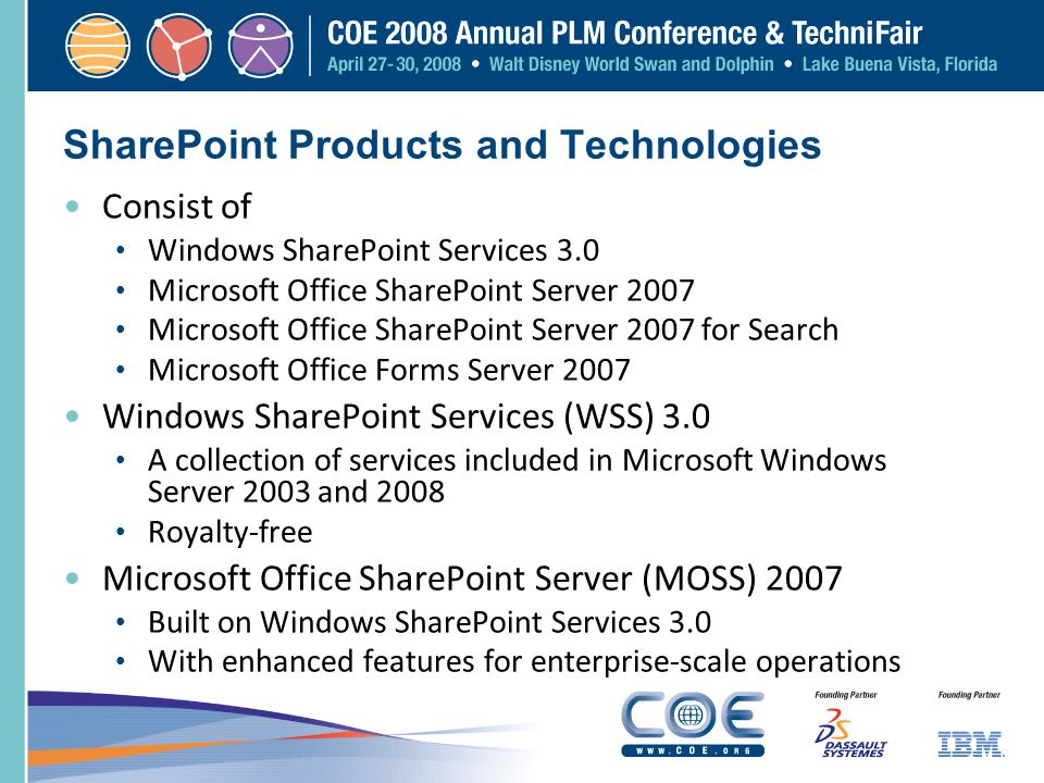 SharePoint Products and Technologies