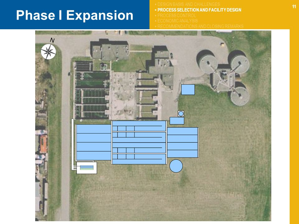 Phase I Expansion DESIGN BASIS AND CHALLENGES