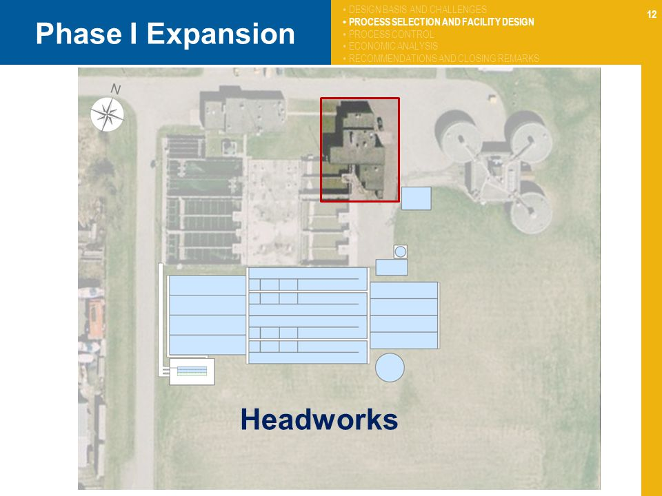 Phase I Expansion Headworks