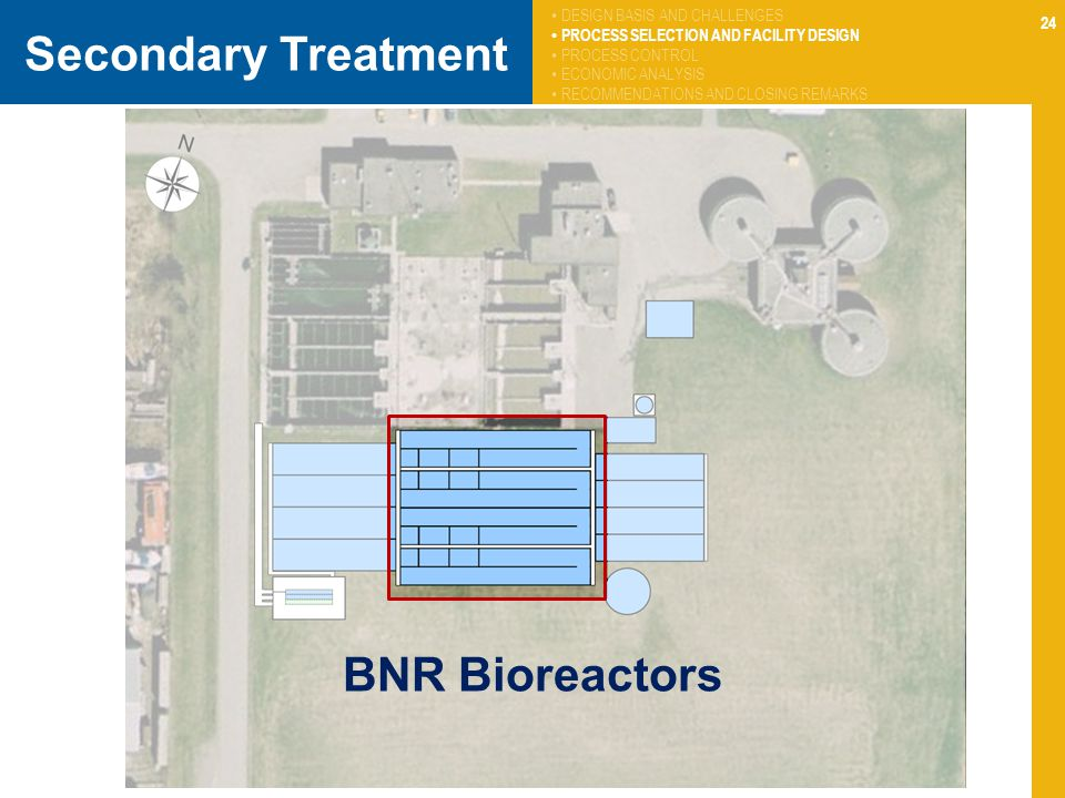 Secondary Treatment BNR Bioreactors