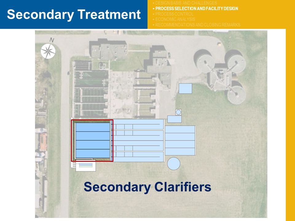 Secondary Treatment Secondary Clarifiers