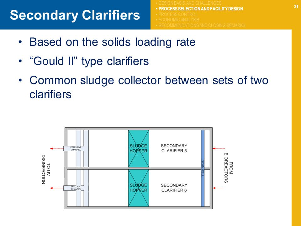 Secondary Clarifiers Based on the solids loading rate