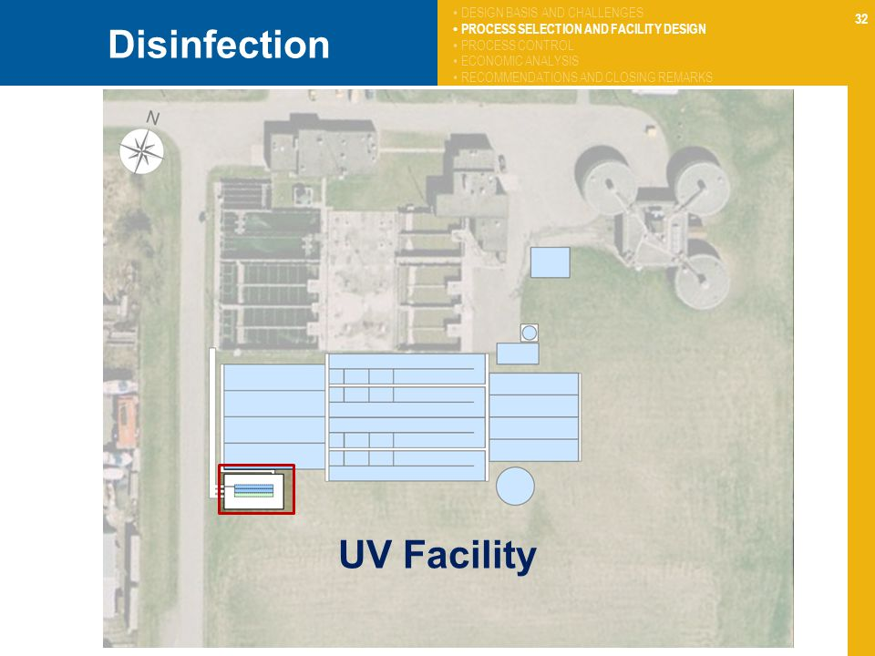 Disinfection UV Facility