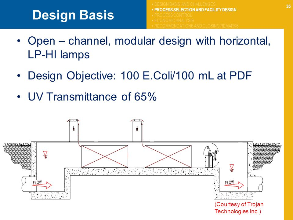 Design Basis DESIGN BASIS AND CHALLENGES. PROCESS SELECTION AND FACILITY DESIGN. PROCESS CONTROL.