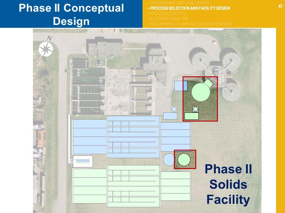 Phase II Conceptual Design