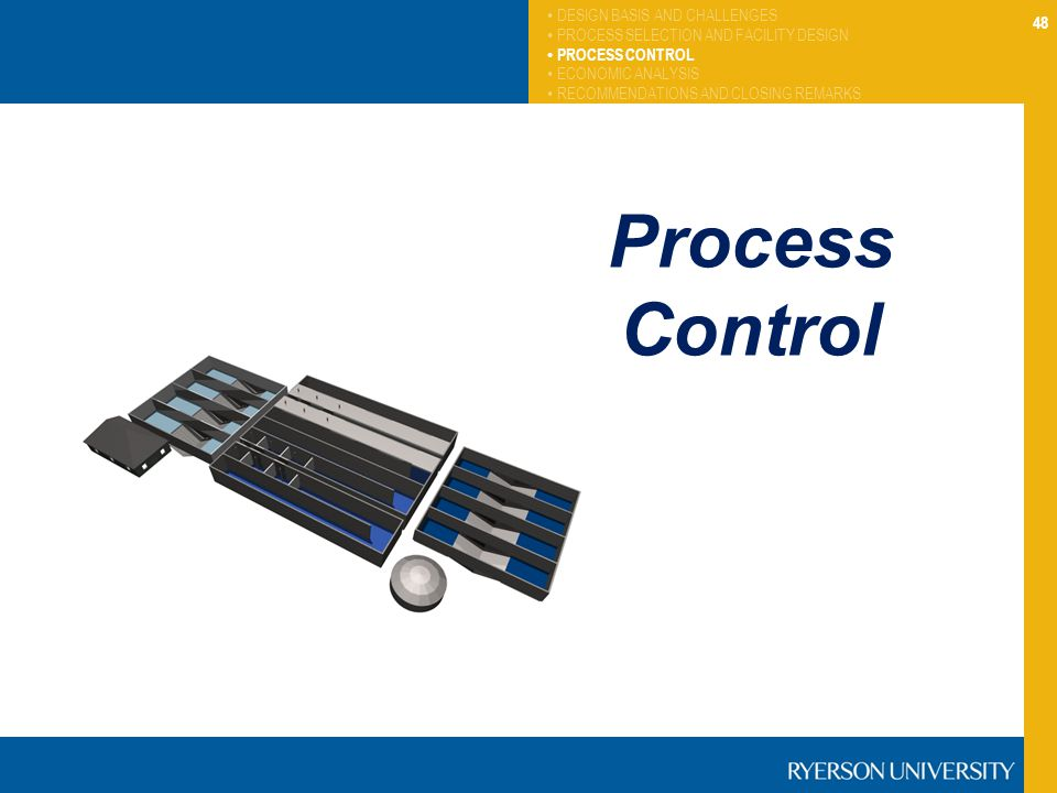 Process Control DESIGN BASIS AND CHALLENGES