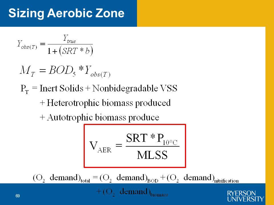 Sizing Aerobic Zone