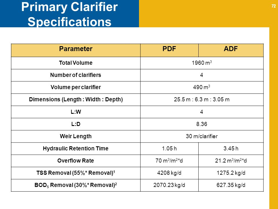 Primary Clarifier Specifications