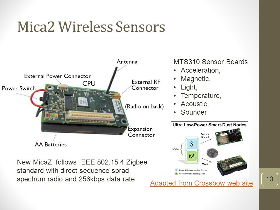Mica2 Wireless Sensors MTS310 Sensor Boards Acceleration, Magnetic,