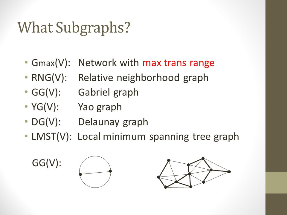 What Subgraphs Gmax(V): Network with max trans range