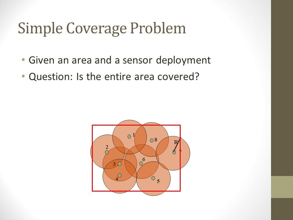 Simple Coverage Problem