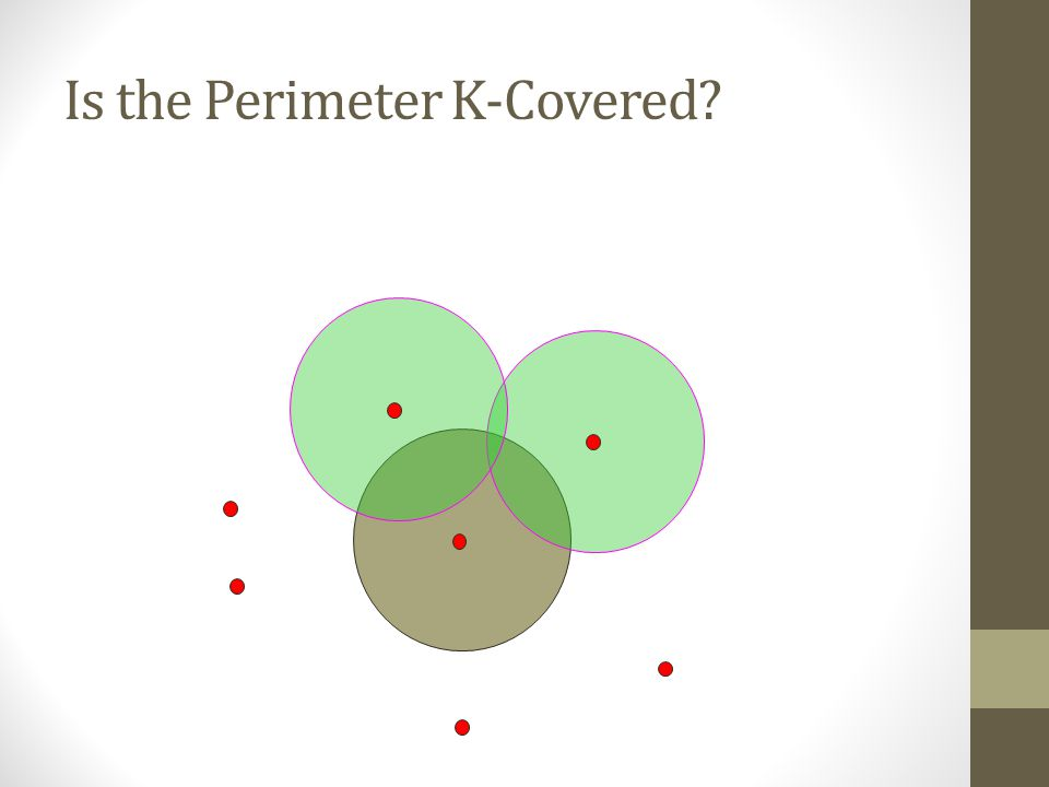 Is the Perimeter K-Covered