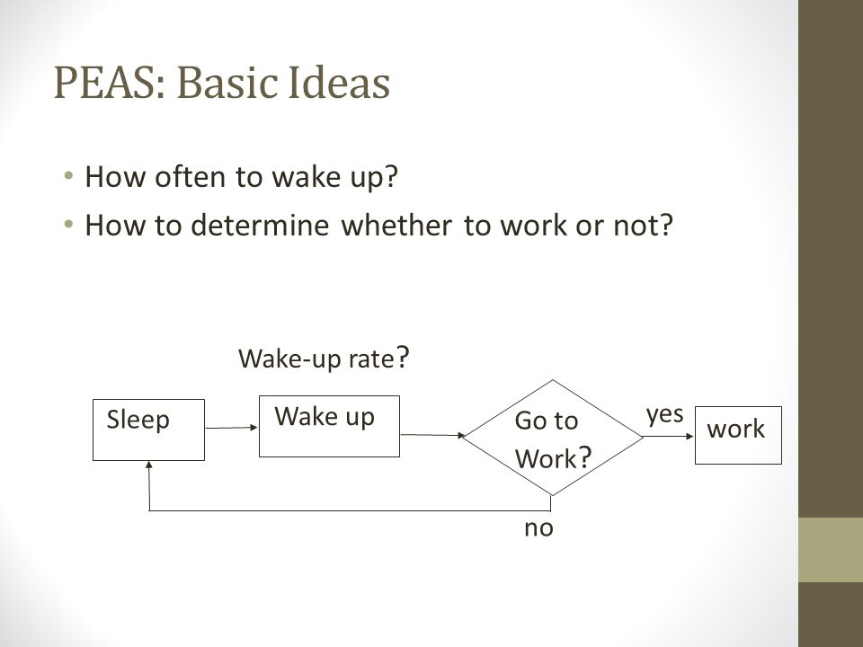 PEAS: Basic Ideas How often to wake up